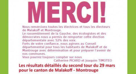 Read more about the article Elections départementales 2015 : résultats détaillés du second tour à Malakoff et Montrouge