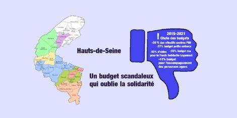 Read more about the article 560 Millions € d'excédent ! Un Département riche au service de l'entre soi