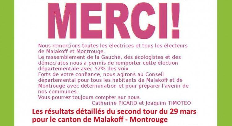 Elections départementales 2015 : résultats détaillés du second tour à Malakoff et Montrouge