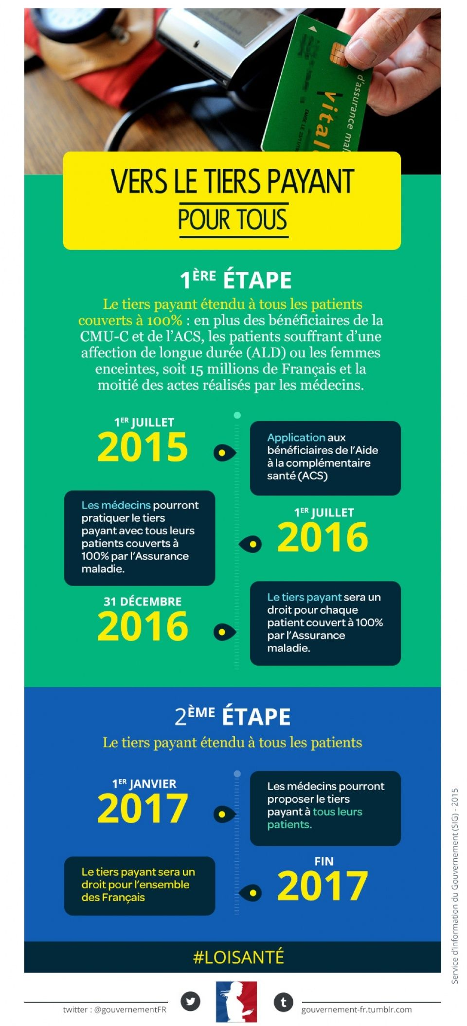infog-tiers-payant-03