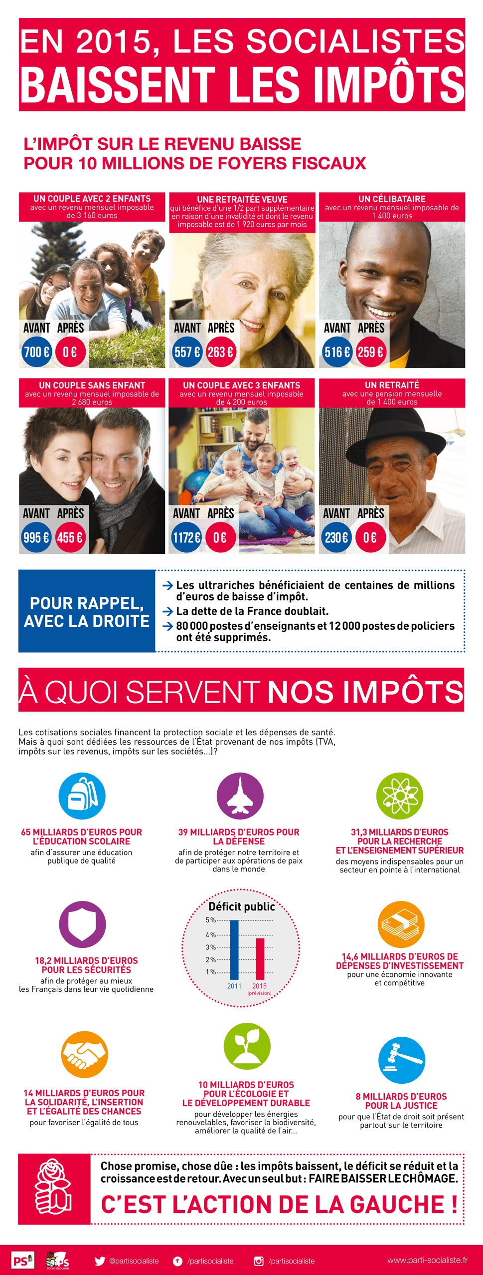 infographie-fiscalite