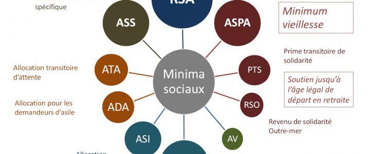 Minima sociaux : vers un socle commun dès 18 ans ?