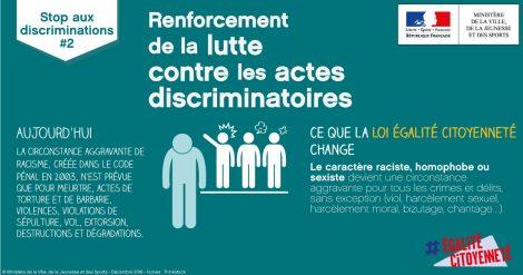 LutteDiscrimination_2_ActesDiscriminatoires